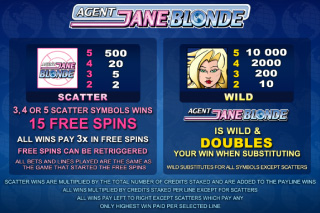 Agent Jane Blonde Free Spins