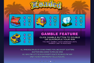 Loaded Gamble Feature