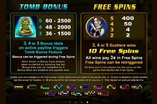 Tomb Raider Free Spins
