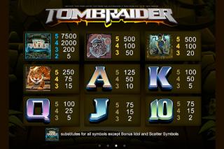 Tomb Raider Paytable