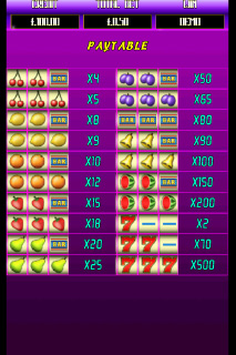 Alien Fruits Paytable