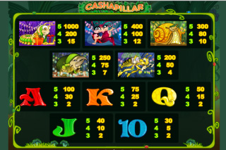 Cashapillar Slot Paytable