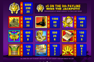 Treasure Nile Slot Paytable
