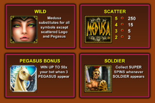 Medusa Bonus Symbols