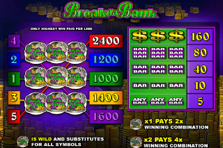 Break da Bank Mobile Slot Paytable