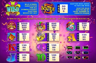 Carnaval Mobile Slot Paytable