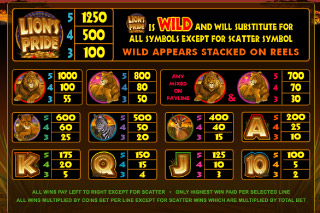 Lion's Pride Mobile Slot Paytable