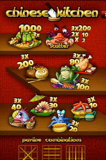 Chinese Kitchen Mobile Slot Paytable