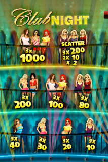 Club Night Mobile Slot Paytable