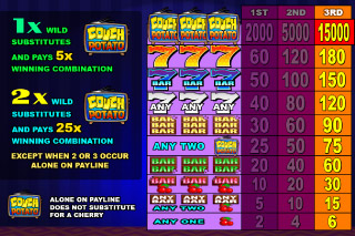 Couch Potato Mobile Slot Paytable