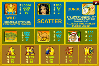 Desert Treasure Mobile Slot Paytable