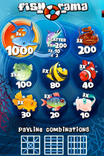 Fish-O-Rama Mobile Slot Paytable