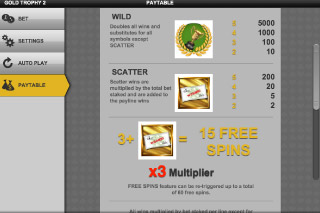 Gold Trophy 2 Mobile Slot Paytable