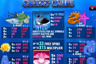 Great Blue Mobile Slot Paytable