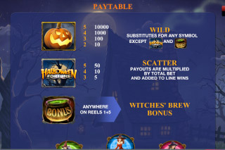 Halloween Fortune Mobile Slot Paytable