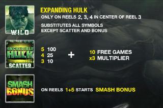 The Incredible Hulk Paytable