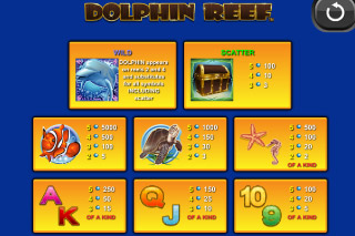 Dolphin Reef Mobile Slot Paytable