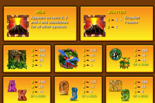 Hot Hot Volcano Mobile Slot Paytable