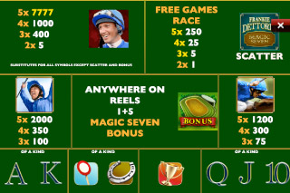 Frankie Dettori's Magic Seven Paytable