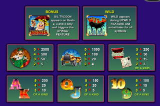 Oil Mania Mobile Slot Paytable