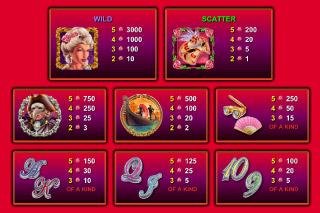 Venetian Rose Mobile Slot Paytable