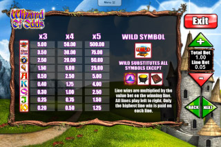 Wizard of Odds Mobile Slot Paytable