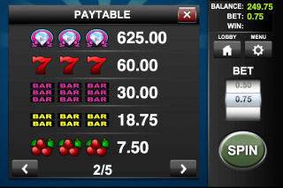 Lucky Diamonds Mobile Slot Paytable