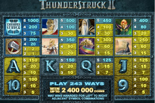 Thunderstruck II Mobile Slot Paytable