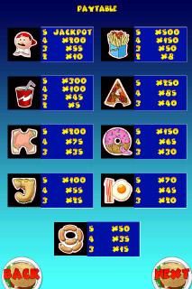 Burger Man Mobile Slot Paytable