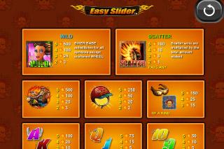 Easy Slide Mobile Slot Paytable