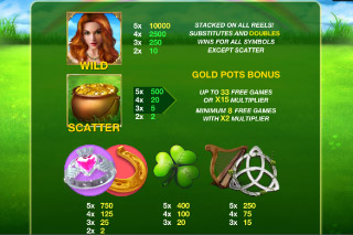 Irish Luck Mobile Slot Paytable