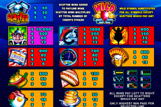 Reel Thunder Mobile Slot Paytable