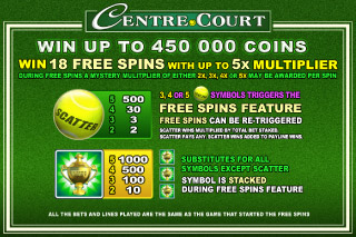 Centre Court Mobile Slot Paytable