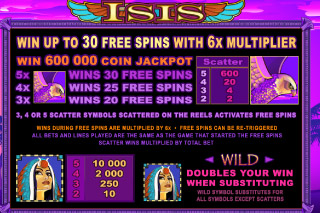 Isis Mobile Slot Paytable