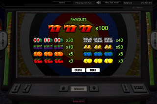 Bullseye Mobile Slot Paytable