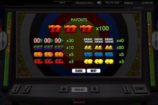 Bullseye Mobile Slot Paytable