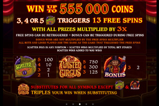 The Twisted Circus Mobile Slot Paytable