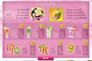 Vanilla Cocktails Mobile Slot Paytable