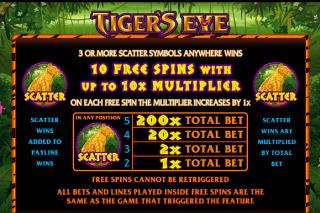 Tiger's Eye Mobile Slot Paytable