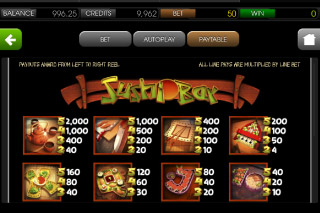 Sushi Bar Mobile Slot Paytable