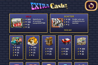 Extra Cash Mobile Slot Paytable
