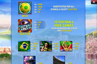 Football Carnival Mobile Slot Paytable