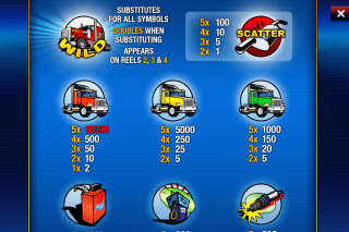 Highway Kings Mobile Slot Paytable