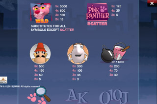 Pink Panther Mobile Slot Paytable