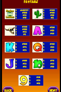 Snakes & Ladders Mobile Slot Paytable