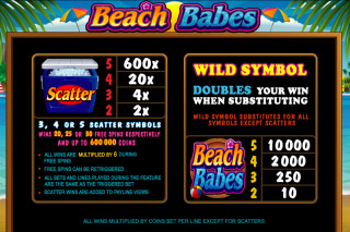 Beach Babes Mobile Slot Paytable