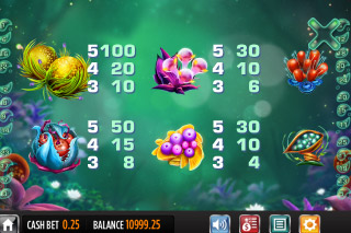 Fruitoids Mobile Slot Paytable