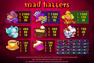 Mad Hatters Mobile Slot Paytable