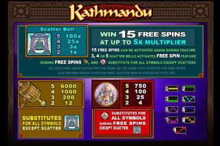 Kathmandu Mobile Slot Paytable