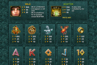 Medusa II Mobile Slot Paytable